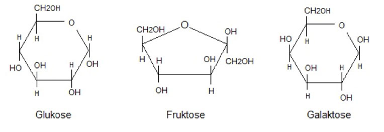 glukose hvor køber man